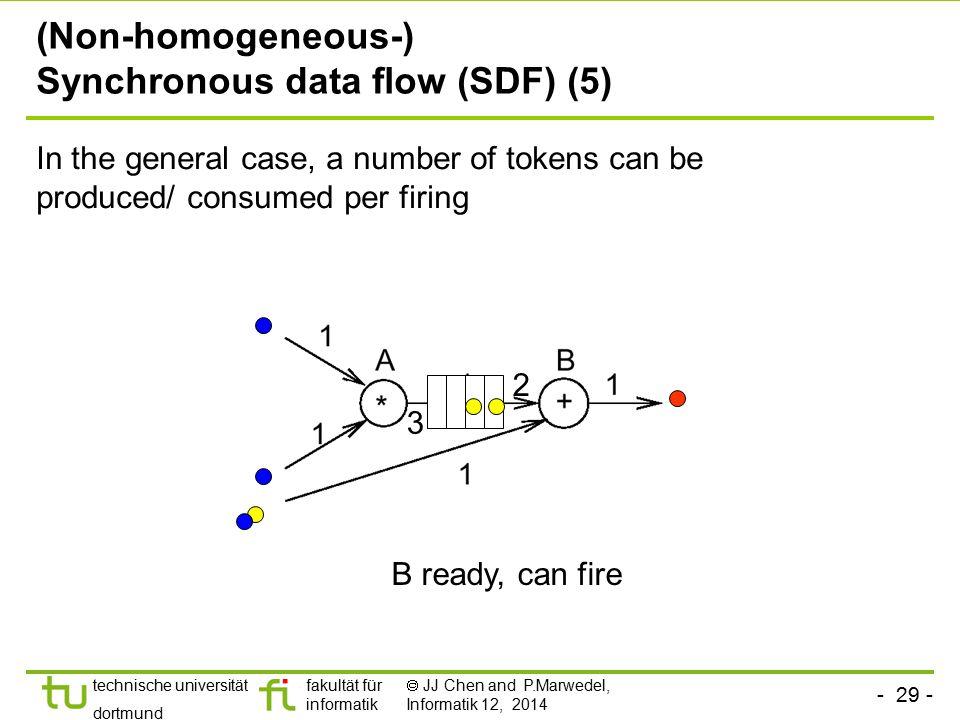 - 29 - technische universität dortmund fakultät für informatik  JJ Chen and P.Marwedel, Informatik 12, 2014 (Non-homogeneous-) Synchronous data flow