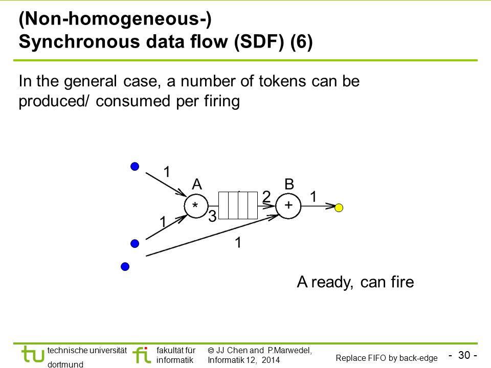 - 30 - technische universität dortmund fakultät für informatik  JJ Chen and P.Marwedel, Informatik 12, 2014 (Non-homogeneous-) Synchronous data flow