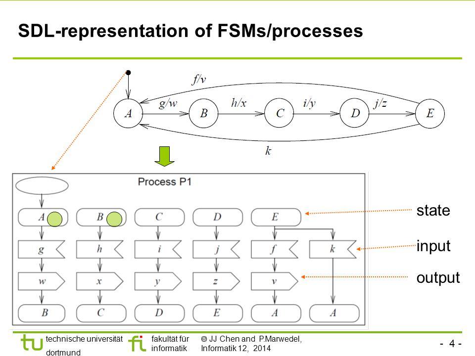 - 4 - technische universität dortmund fakultät für informatik  JJ Chen and P.Marwedel, Informatik 12, 2014 SDL-representation of FSMs/processes outpu
