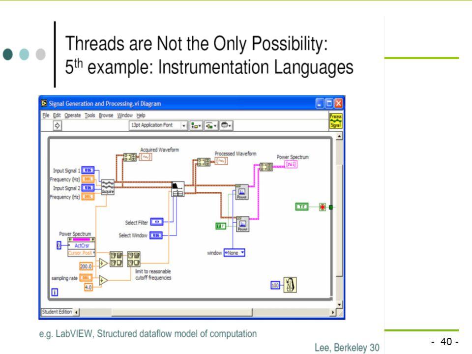 - 40 - technische universität dortmund fakultät für informatik  JJ Chen and P.Marwedel, Informatik 12, 2014