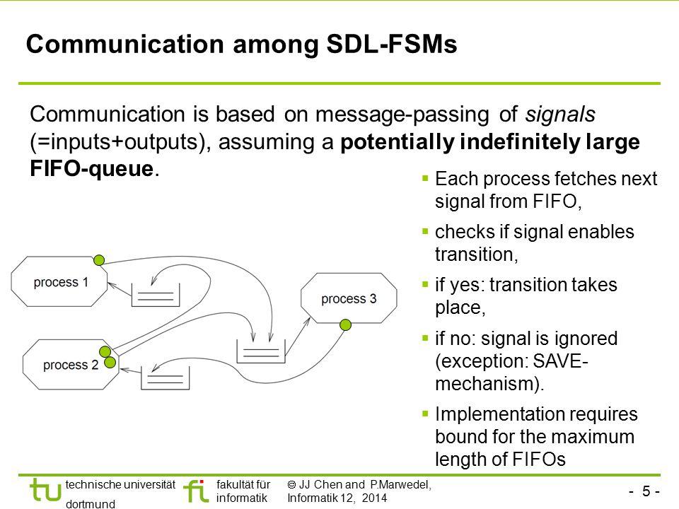 - 5 - technische universität dortmund fakultät für informatik  JJ Chen and P.Marwedel, Informatik 12, 2014 Communication among SDL-FSMs Communication