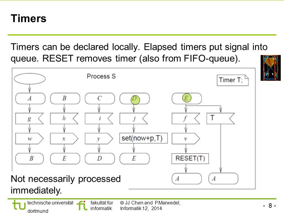 - 8 - technische universität dortmund fakultät für informatik  JJ Chen and P.Marwedel, Informatik 12, 2014 Timers Timers can be declared locally. Ela