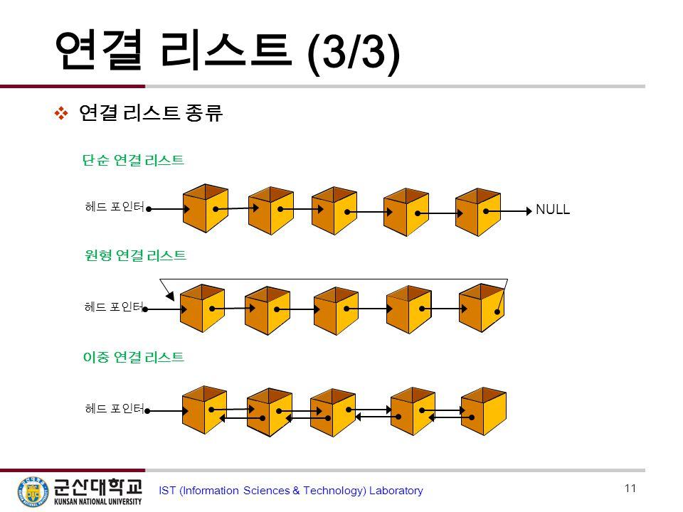 연결 리스트 (3/3)  연결 리스트 종류 11 IST (Information Sciences & Technology) Laboratory 이중 연결 리스트 헤드 포인터 단순 연결 리스트 헤드 포인터 원형 연결 리스트 헤드 포인터 NULL