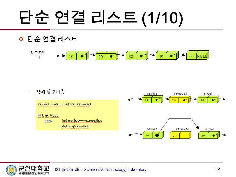 단순 연결 리스트 (1/10)  단순 연결 리스트  삽입 알고리즘 12 IST (Information Sciences & Technology) Laboratory 헤드포인 터 10 20 NULL 30 NULL 50 NULL 40 10 30 20 beforeafter