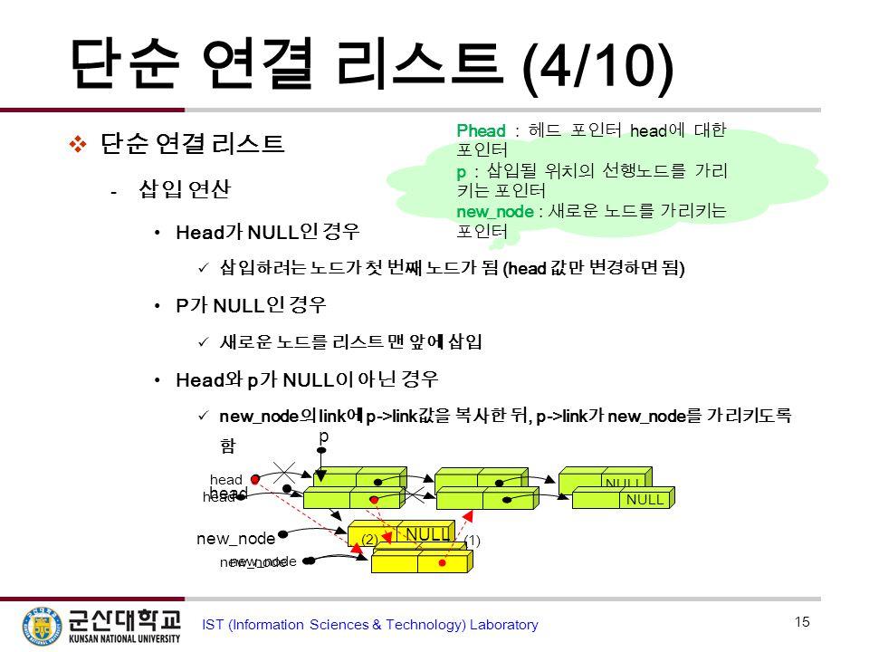단순 연결 리스트 (4/10)  단순 연결 리스트  삽입 연산 Head 가 NULL 인 경우 삽입하려는 노드가 첫 번째 노드가 됨 (head 값만 변경하면 됨 ) P 가 NULL 인 경우 새로운 노드를 리스트 맨 앞에 삽입 Head 와 p 가 NULL 이 아닌 경우