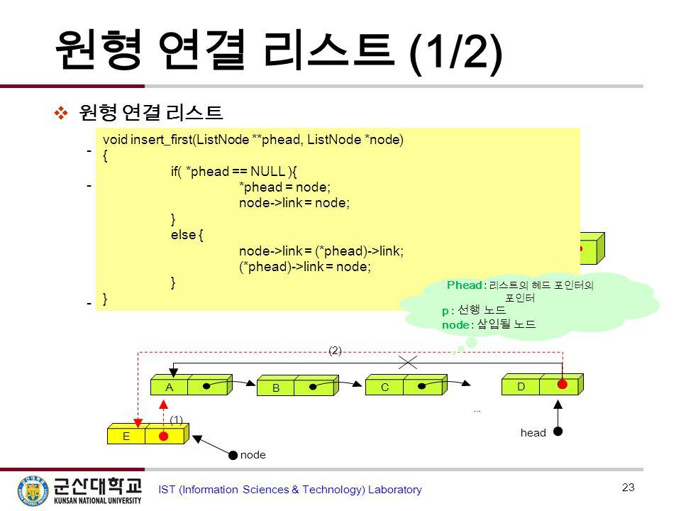 원형 연결 리스트 (1/2)  원형 연결 리스트  마지막 노드의 링크가 첫 번째 노드를 가리키는 리스트  노드의 삽입과 삭제가 단순 연결 리스트보다 용이  삽입 함수 23 IST (Information Sciences & Technology) Laboratory