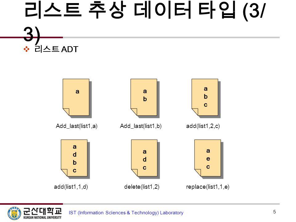 리스트 추상 데이터 타입 (3/ 3)  리스트 ADT 5 IST (Information Sciences & Technology) Laboratory Add_last(list1,a) a Add_last(list1,b) abab add(list1,1,d) adbcadbc