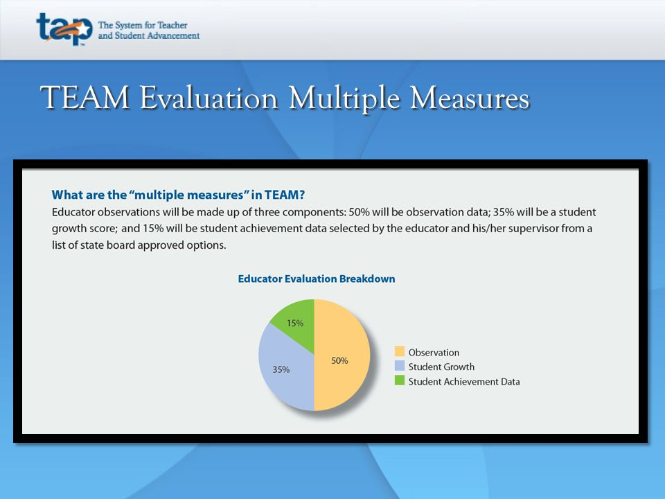 TEAM Evaluation Multiple Measures