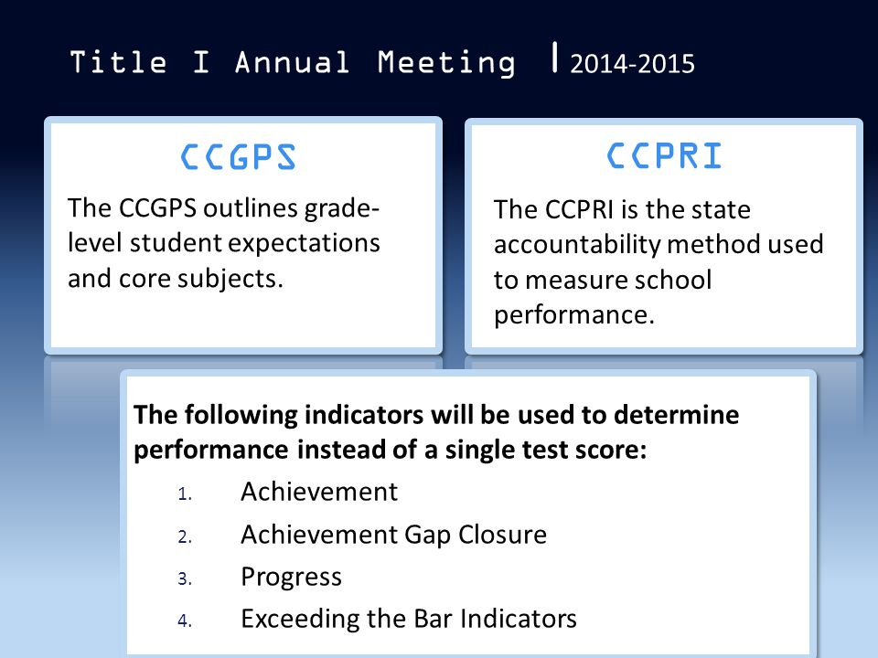 Title I Annual Meeting | 2014-2015 CCGPS The CCGPS outlines grade- level student expectations and core subjects. The CCPRI is the state accountability