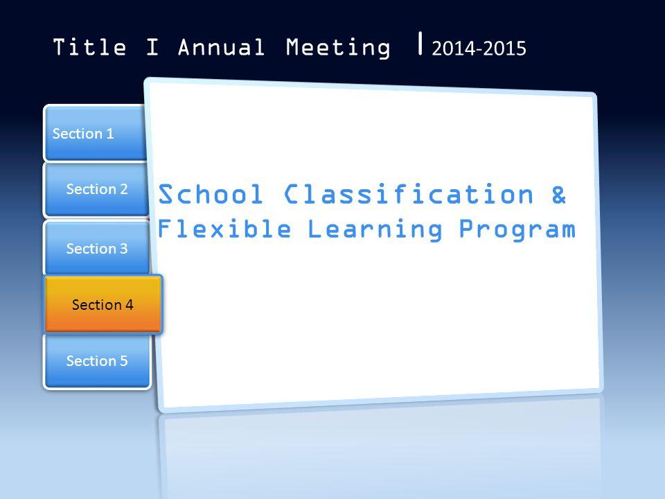 Section 2 Section 3 Section 1 Section 5 Title I Annual Meeting | 2014-2015 School Classification & Flexible Learning Program Section 4