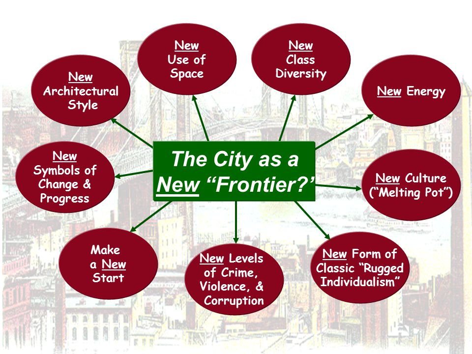 New Architectural Style New Use of Space New Class Diversity New Energy New Culture ( Melting Pot ) New Form of Classic Rugged Individualism New Levels of Crime, Violence, & Corruption Make a New Start New Symbols of Change & Progress The City as a New Frontier?