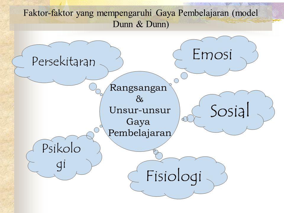 Rangsangan & Unsur-unsur Gaya Pembelajaran Emosi Persekitaran Psikolo gi Fisiologi Sosial Faktor-faktor yang mempengaruhi Gaya Pembelajaran (model Dun