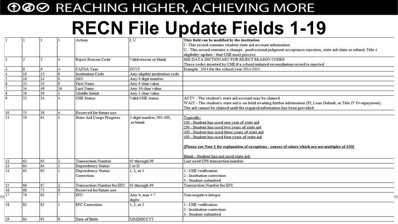 RECN File Update Fields 1-19