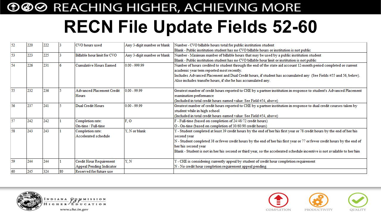 RECN File Update Fields 52-60