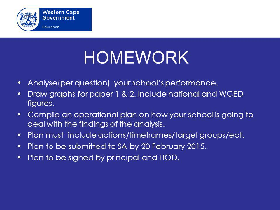 HOMEWORK Analyse(per question) your school's performance.