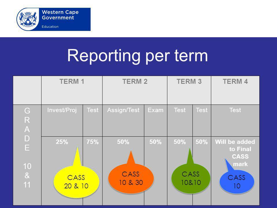 Reporting per term TERM 1TERM 2TERM 3TERM 4 G R A D E 10 & 11 Invest/ProjTestAssign/TestExamTest 25%75%50% Will be added to Final CASS mark CASS 20 & 10 CASS 10 & 30 CASS 10&10 CASS 10