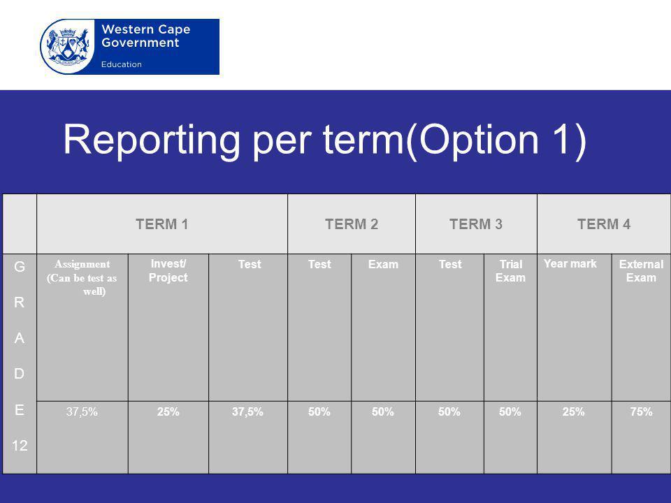 TERM 1TERM 2TERM 3TERM 4 G R A D E 12 Assignment (Can be test as well) Invest/ Project Test ExamTestTrial Exam Year mark External Exam 37,5%25%37,5%50