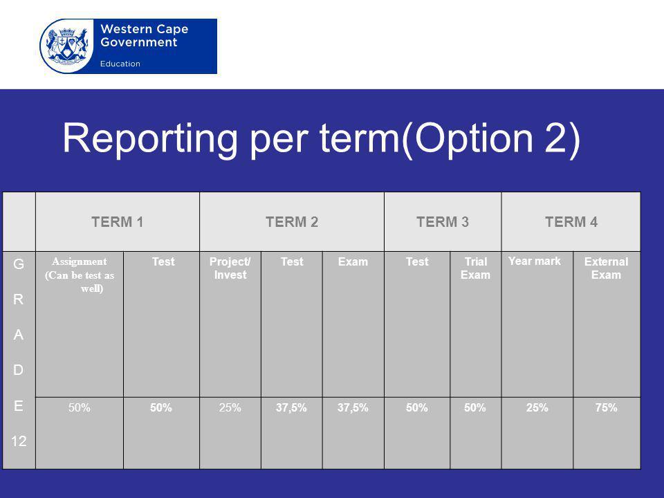 TERM 1TERM 2TERM 3TERM 4 G R A D E 12 Assignment (Can be test as well) TestProject/ Invest TestExamTestTrial Exam Year mark External Exam 50% 25%37,5% 50% 25%75% Reporting per term(Option 2)