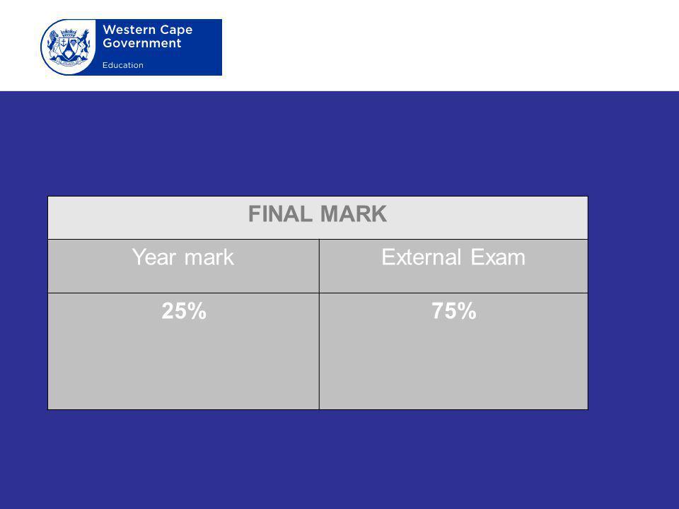 FINAL MARK Year markExternal Exam 25%75%