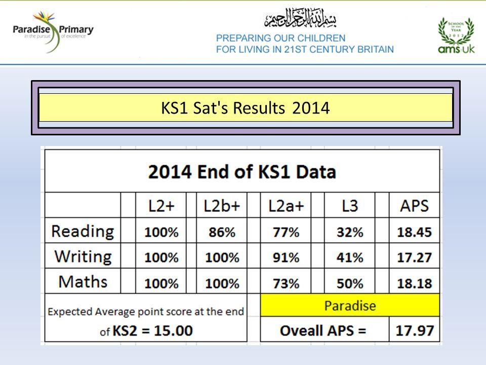 KS1 Sat s Results 2014