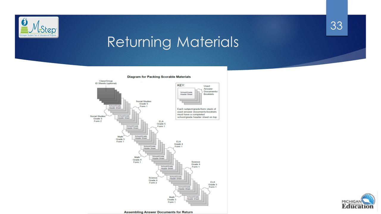 Returning Materials 33