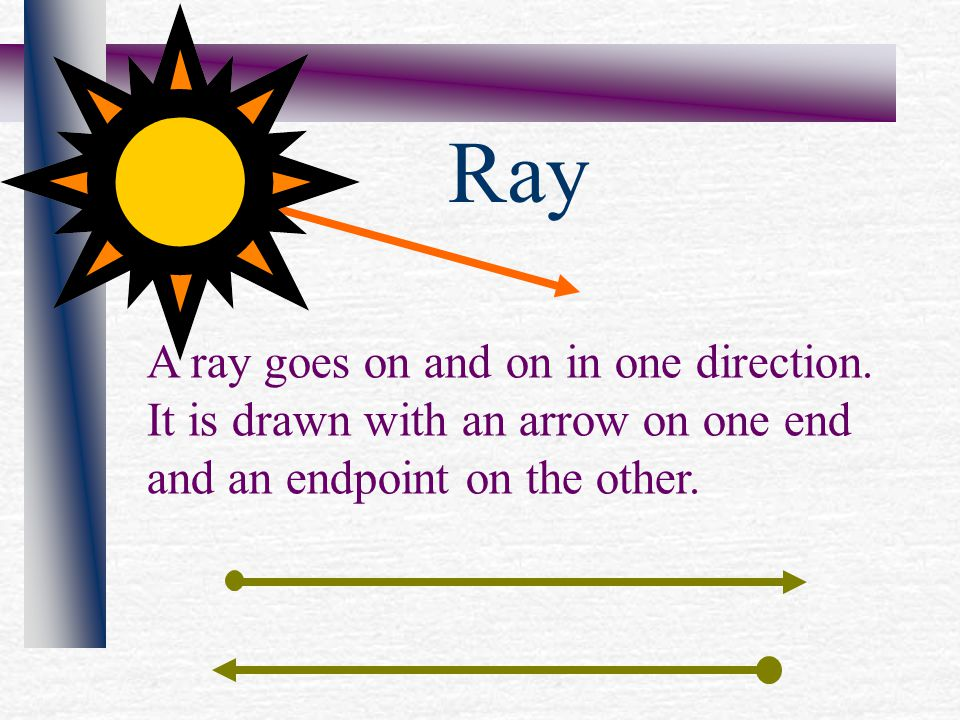 Ray A ray goes on and on in one direction.
