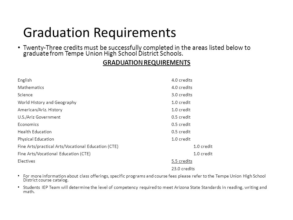 Graduation Requirements Twenty-Three credits must be successfully completed in the areas listed below to graduate from Tempe Union High School District Schools.