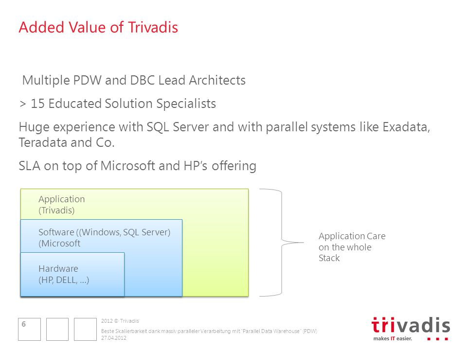 2012 © Trivadis Added Value of Trivadis Multiple PDW and DBC Lead Architects > 15 Educated Solution Specialists Huge experience with SQL Server and with parallel systems like Exadata, Teradata and Co.
