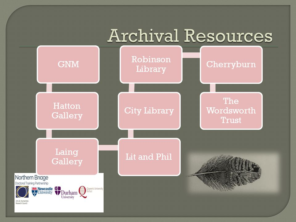 GNM Hatton Gallery Laing Gallery Lit and PhilCity Library Robinson Library Cherryburn The Wordsworth Trust