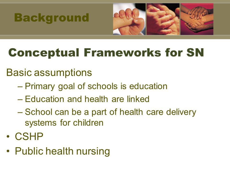 Conceptual Frameworks for SN Basic assumptions –Primary goal of schools is education –Education and health are linked –School can be a part of health care delivery systems for children CSHP Public health nursing Background