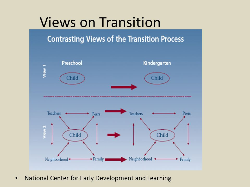 Views on Transition National Center for Early Development and Learning