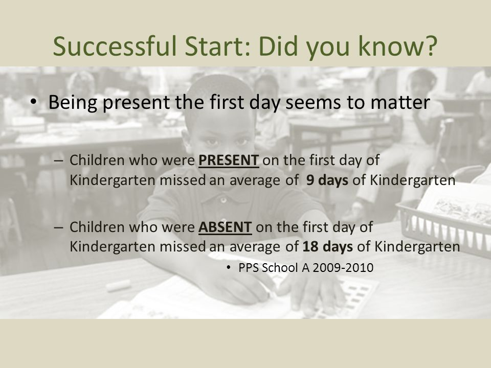 Successful Start: Did you know.