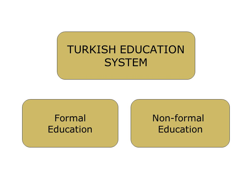 TURKISH EDUCATION SYSTEM Formal Education Non-formal Education