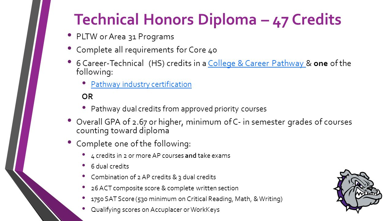 Technical Honors Diploma – 47 Credits PLTW or Area 31 Programs Complete all requirements for Core 40 6 Career-Technical (HS) credits in a College & Career Pathway & one of the following:College & Career Pathway Pathway industry certification OR Pathway dual credits from approved priority courses Overall GPA of 2.67 or higher, minimum of C- in semester grades of courses counting toward diploma Complete one of the following: 4 credits in 2 or more AP courses and take exams 6 dual credits Combination of 2 AP credits & 3 dual credits 26 ACT composite score & complete written section 1750 SAT Score (530 minimum on Critical Reading, Math, & Writing) Qualifying scores on Accuplacer or WorkKeys
