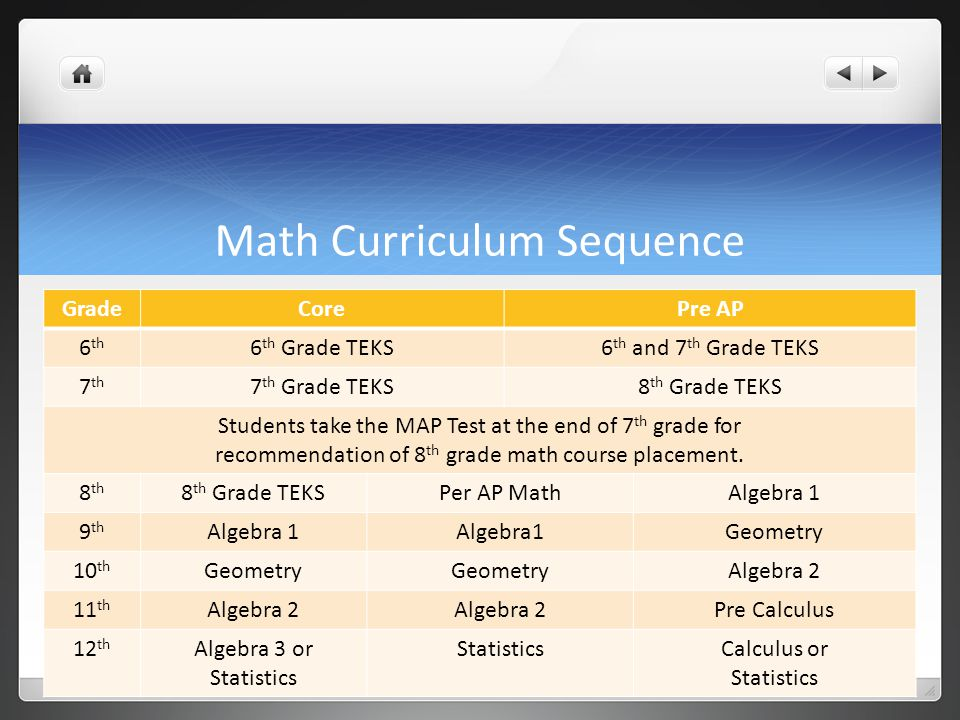 Math Curriculum Sequence GradeCorePre AP 6 th 6 th Grade TEKS6 th and 7 th Grade TEKS 7 th 7 th Grade TEKS8 th Grade TEKS Students take the MAP Test a