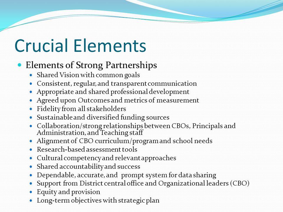 Seattle Public Schools School and Community Partnership Website http://www.seattleschools.org/