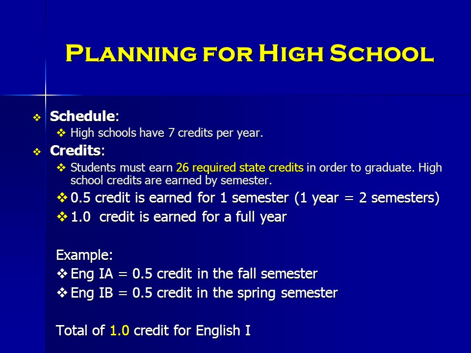 Planning for High School  Schedule:  High schools have 7 credits per year.
