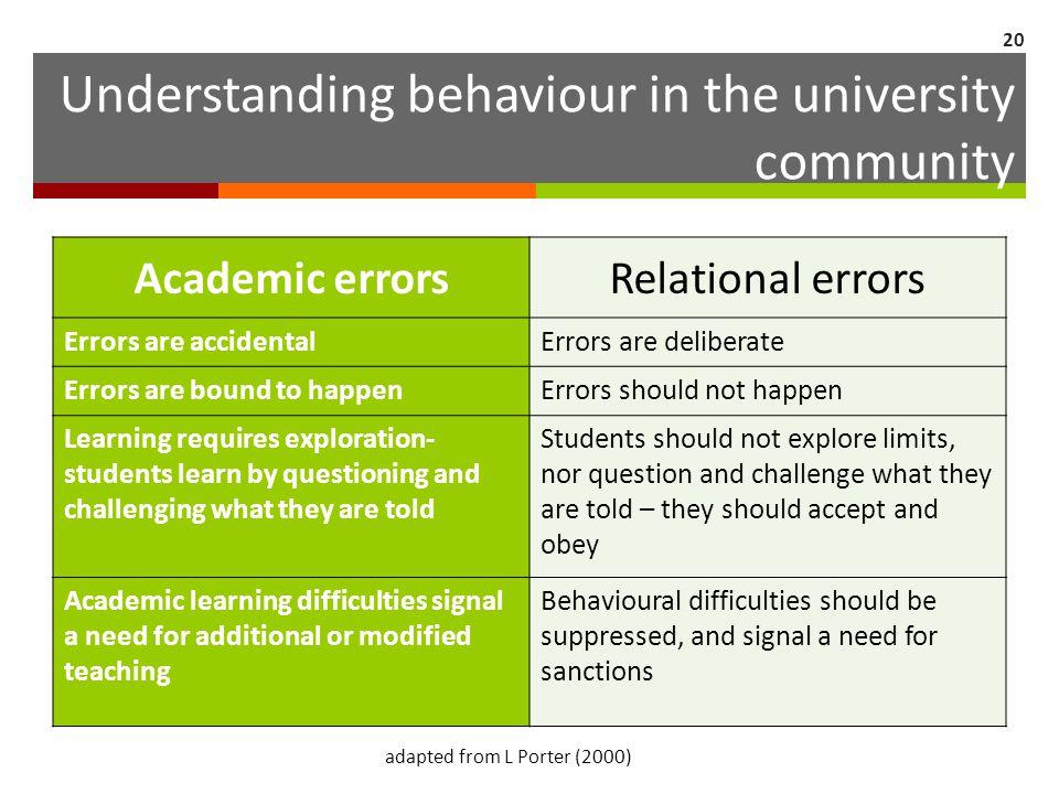 Understanding behaviour in the university community Academic errorsRelational errors Errors are accidentalErrors are deliberate Errors are bound to ha