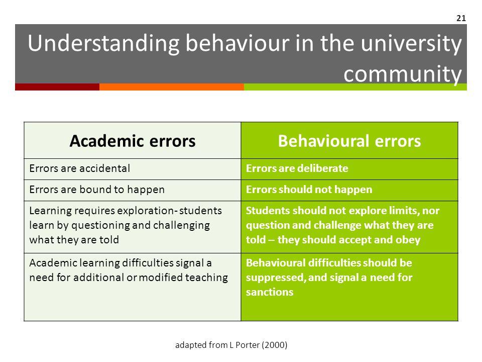 Understanding behaviour in the university community Academic errorsBehavioural errors Errors are accidentalErrors are deliberate Errors are bound to h