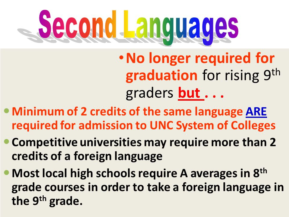 No longer required for graduation for rising 9 th graders but...