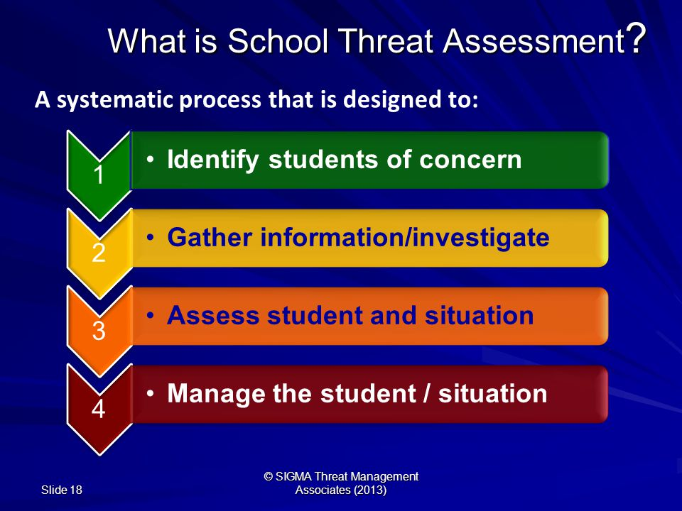 What is School Threat Assessment ? 1 Identify students of concern 2 Gather information/investigate 3 Assess student and situation 4 Manage the student