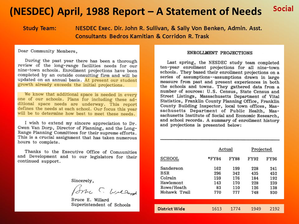 Social (NESDEC) April, 1988 Report – A Statement of Needs District Wide1613177419492192 Study Team:NESDEC Exec.
