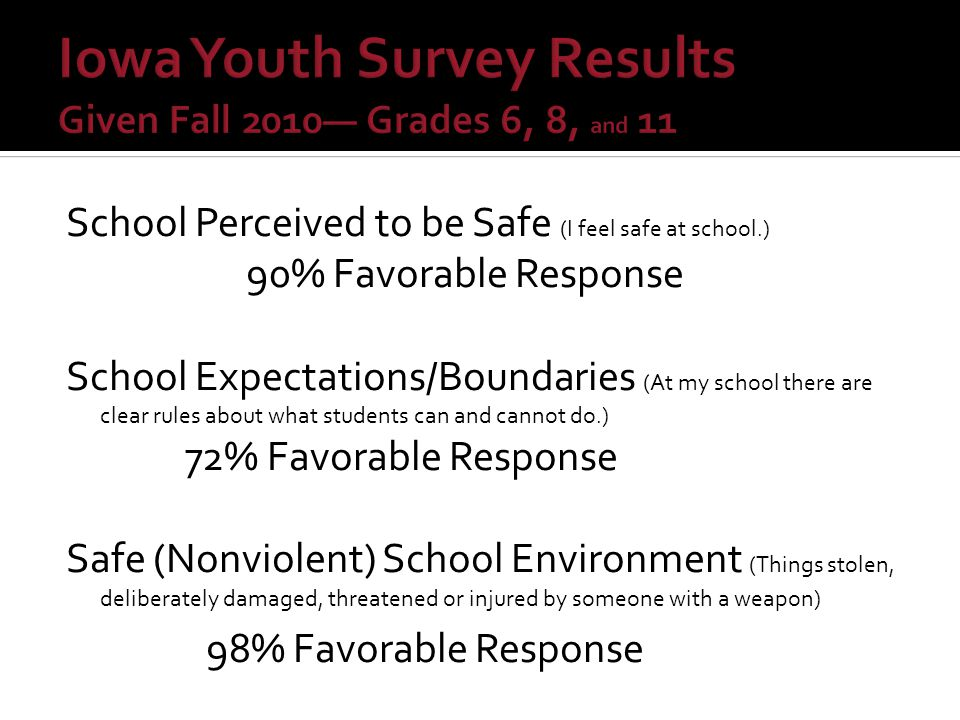 School Perceived to be Safe (I feel safe at school.) 90% Favorable Response School Expectations/Boundaries (At my school there are clear rules about w