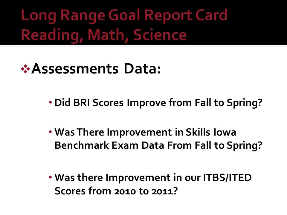  Assessments Data: Did BRI Scores Improve from Fall to Spring? Was There Improvement in Skills Iowa Benchmark Exam Data From Fall to Spring? Was ther