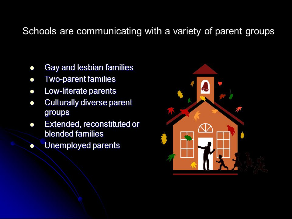 Schools are communicating with a variety of parent groups Gay and lesbian families Gay and lesbian families Two-parent families Two-parent families Lo