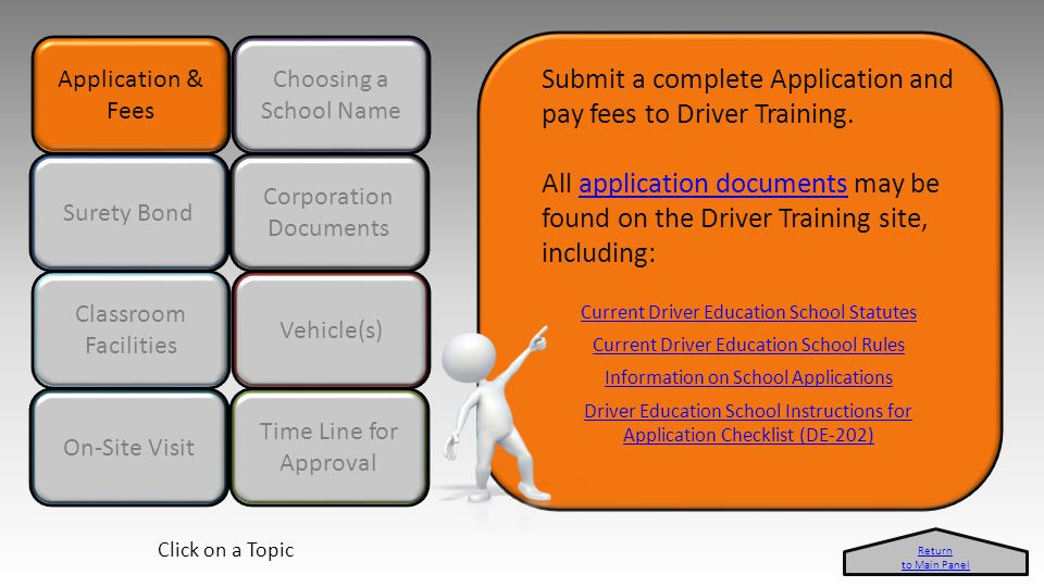 Application & Fees Choosing a School Name Surety Bond Corporation Documents Submit a complete Application and pay fees to Driver Training. All applica