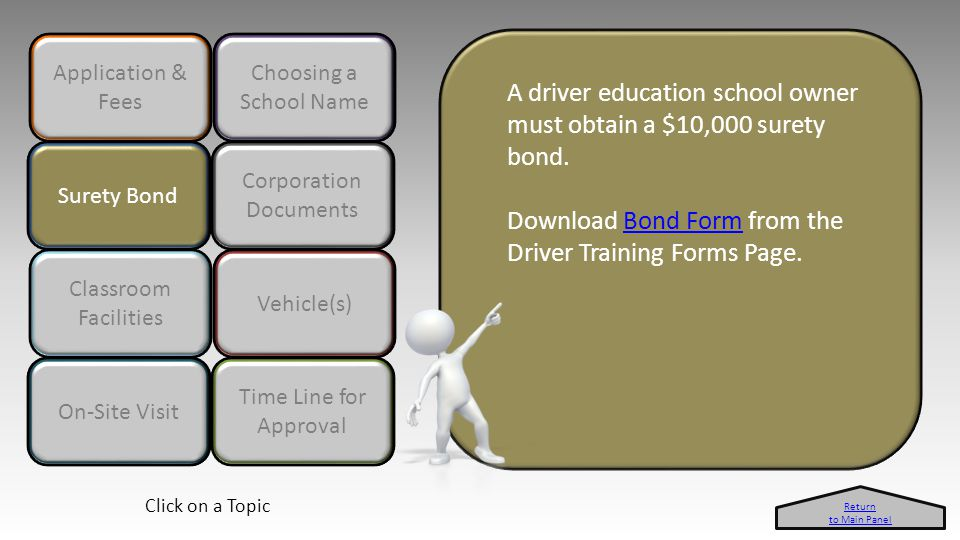 Application & Fees Choosing a School Name Surety Bond A driver education school owner must obtain a $10,000 surety bond. Download Bond Form from the D
