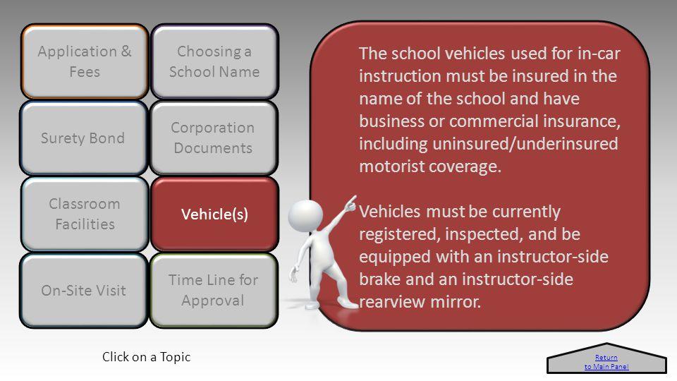 Application & Fees Choosing a School Name Surety Bond The school vehicles used for in-car instruction must be insured in the name of the school and ha