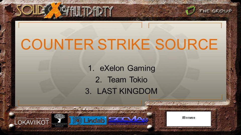 1.eXelon Gaming 2.Team Tokio 3.LAST KINGDOM