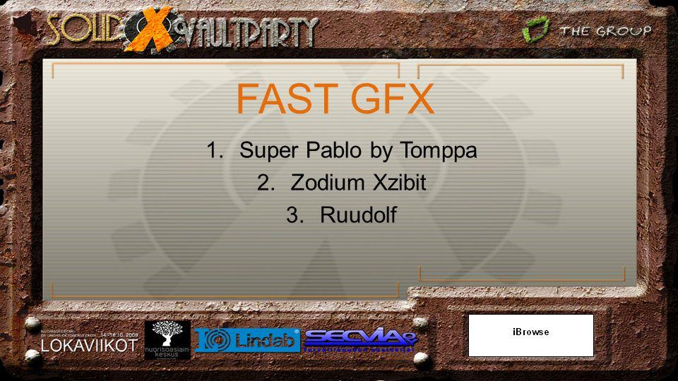 1.Super Pablo by Tomppa 2.Zodium Xzibit 3.Ruudolf